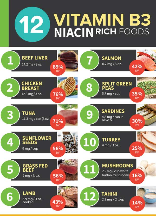 Can You Drink On Niacin